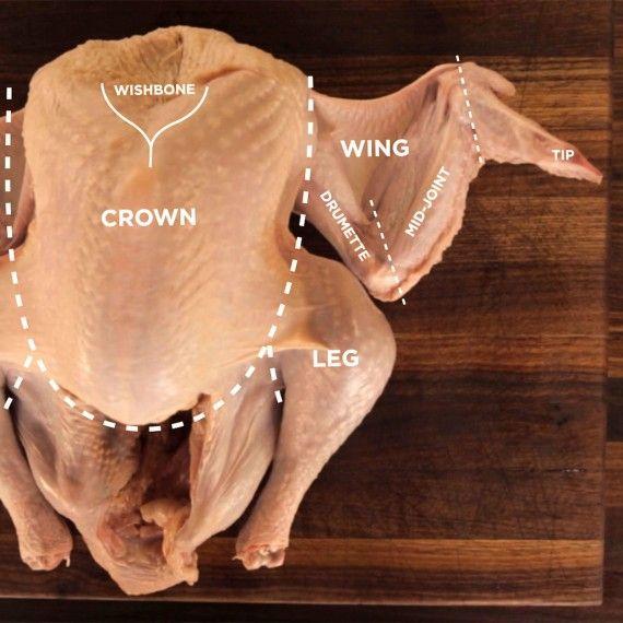 cutting turkey